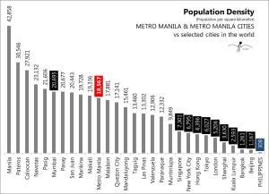 2012.08.10 Pop Density